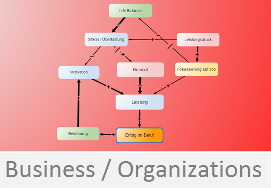 Business / Organizations