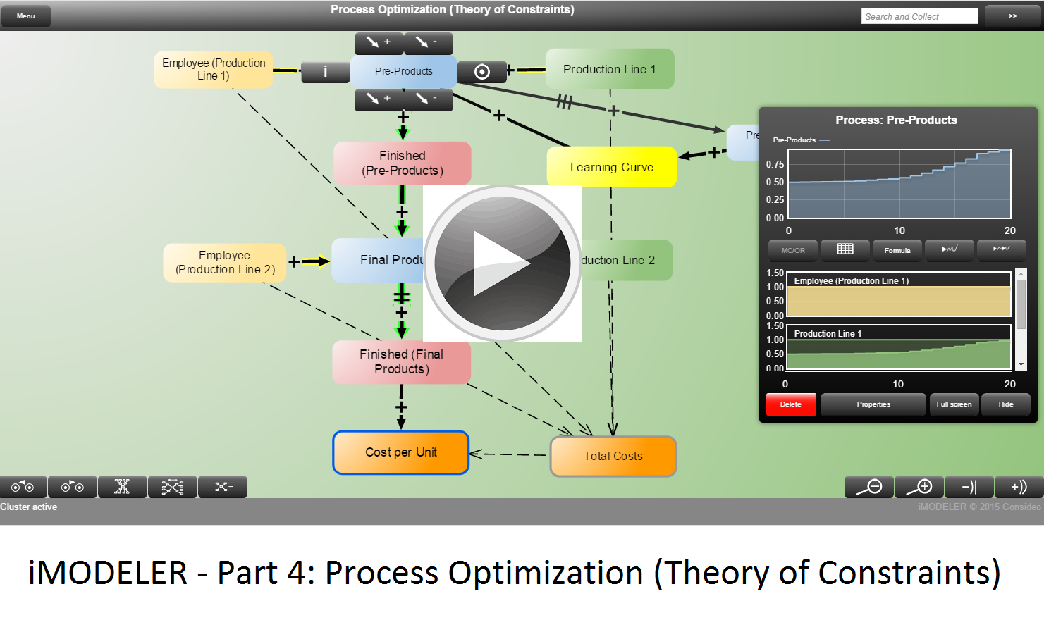 iMODELER - Part 4: Process Optimization (Theory of Constraints)