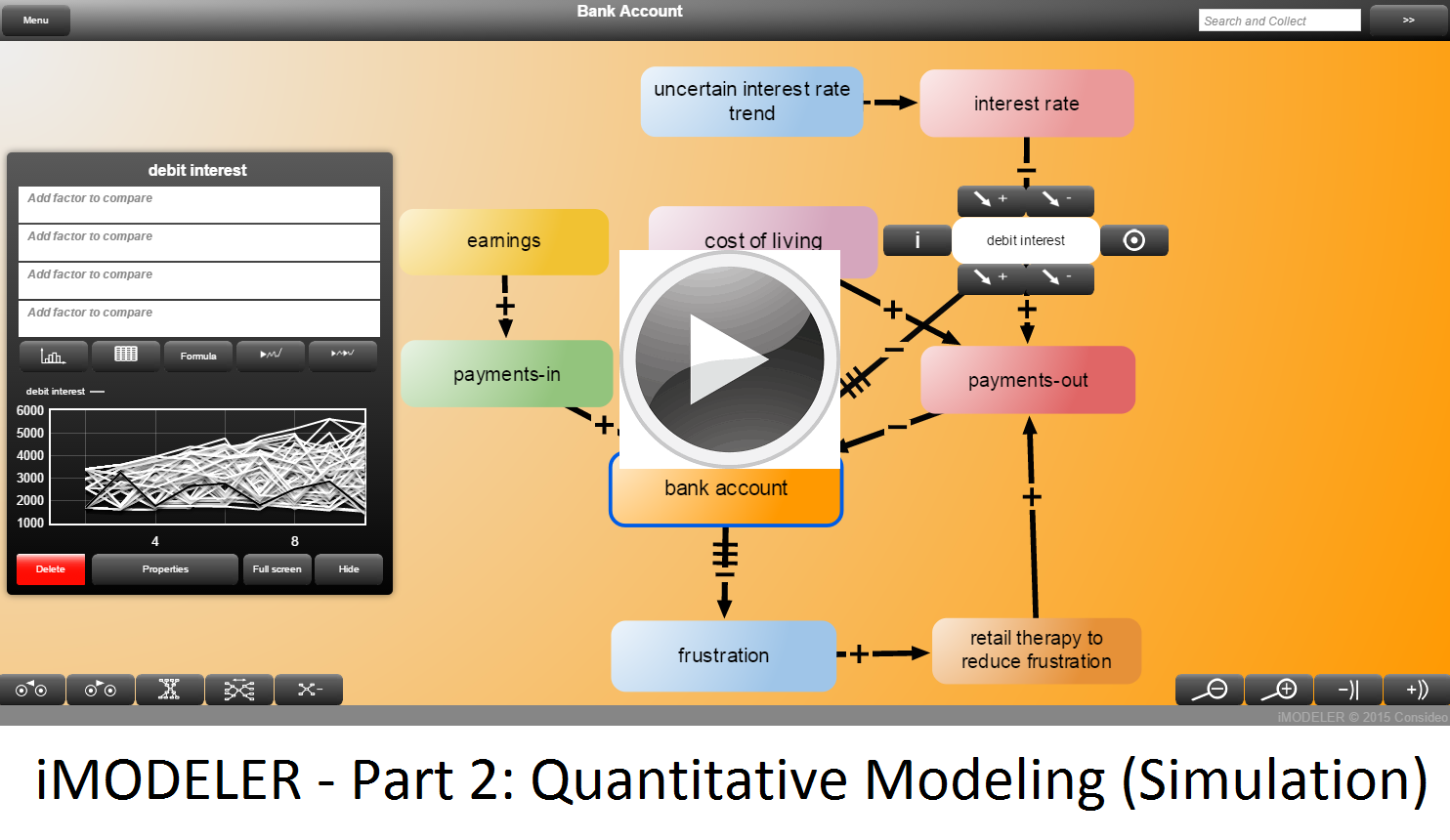 iMODELER - Part 2: Quantitative Modeling (Simulation)