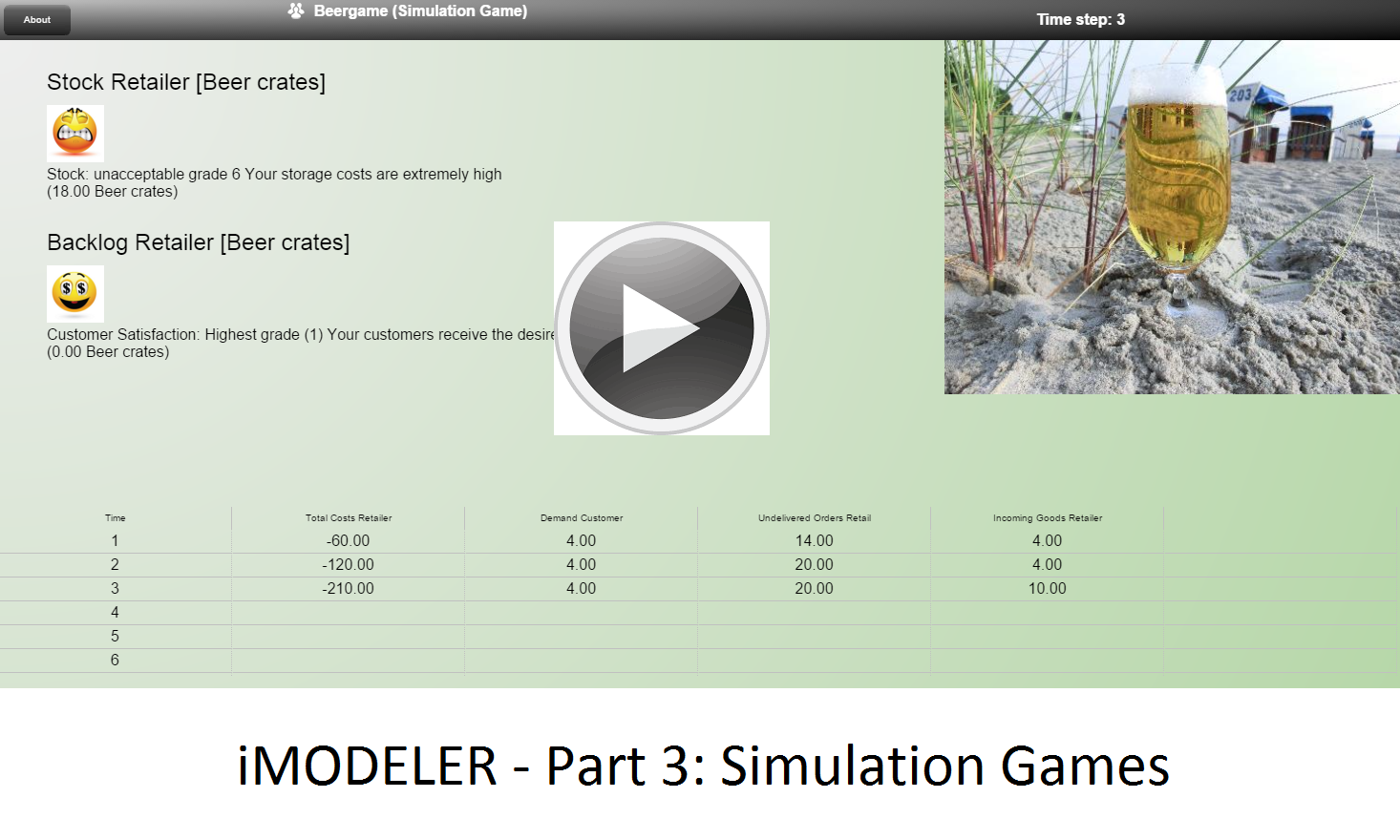iMODELER - Part 3: Simulation Games