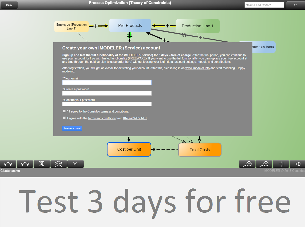 Test 3 days for free